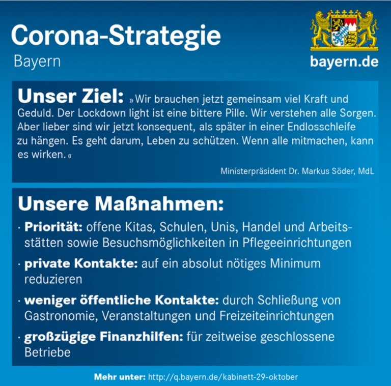 Corona-Strategie