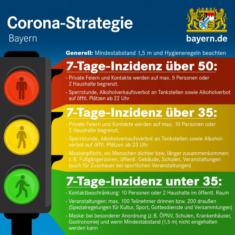 Corona-Ampel für Bayern